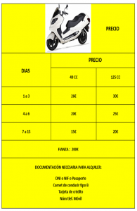 Scooter and electric bike rentals